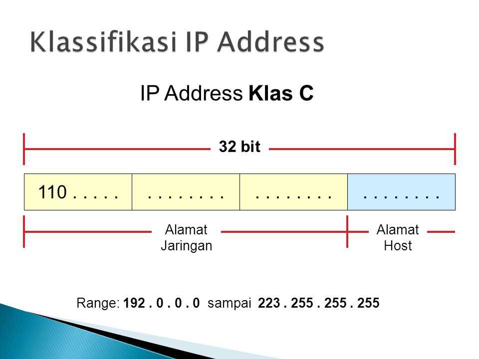 IP Address Klas C 110..... 32 bit.... Alamat Jaringan Alamat Host Range: 192. 0. 0. 0 sampai 223. 255. 255. 255