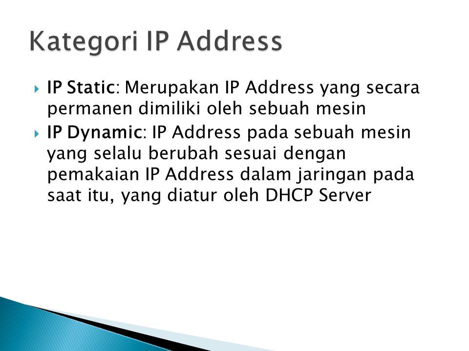  IP Static: Merupakan IP Address yang secara permanen dimiliki oleh sebuah mesin  IP Dynamic: IP Address pada sebuah mesin yang selalu berubah sesuai dengan pemakaian IP Address dalam jaringan pada saat itu, yang diatur oleh DHCP Server