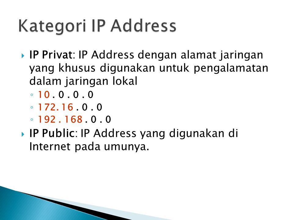  IP Privat: IP Address dengan alamat jaringan yang khusus digunakan untuk pengalamatan dalam jaringan lokal ◦ 10.