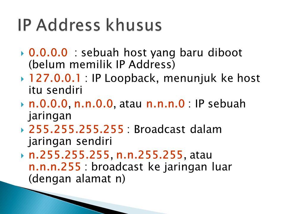 0.0.0.0 : sebuah host yang baru diboot (belum memilik IP Address)  127.0.0.1 : IP Loopback, menunjuk ke host itu sendiri  n.0.0.0, n.n.0.0, atau n.n.n.0 : IP sebuah jaringan  255.255.255.255 : Broadcast dalam jaringan sendiri  n.255.255.255, n.n.255.255, atau n.n.n.255 : broadcast ke jaringan luar (dengan alamat n)