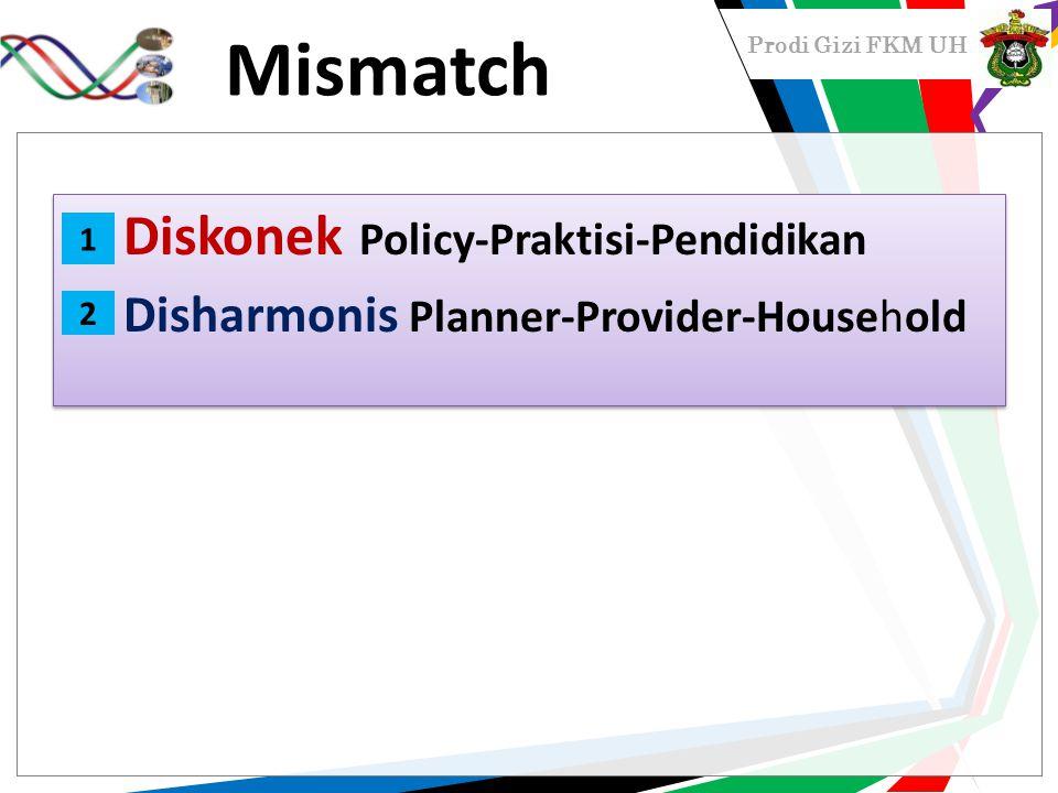 Prodi Gizi FKM UH Mismatch 1.Diskonek Policy-Praktisi-Pendidikan Disharmonis Planner-Provider-Household 1.Diskonek Policy-Praktisi-Pendidikan Disharmo