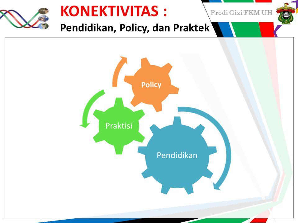 Prodi Gizi FKM UH KONEKTIVITAS : Pendidikan, Policy, dan Praktek
