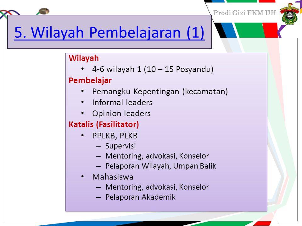 Prodi Gizi FKM UH 5. Wilayah Pembelajaran (1) Wilayah 4-6 wilayah 1 (10 – 15 Posyandu) Pembelajar Pemangku Kepentingan (kecamatan) Informal leaders Op