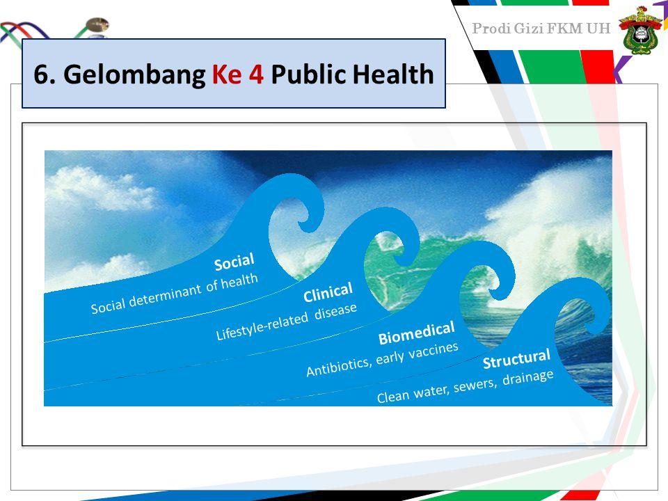 Prodi Gizi FKM UH 6. Gelombang Ke 4 Public Health Social Social determinant of health Clinical Lifestyle-related disease Biomedical Antibiotics, early
