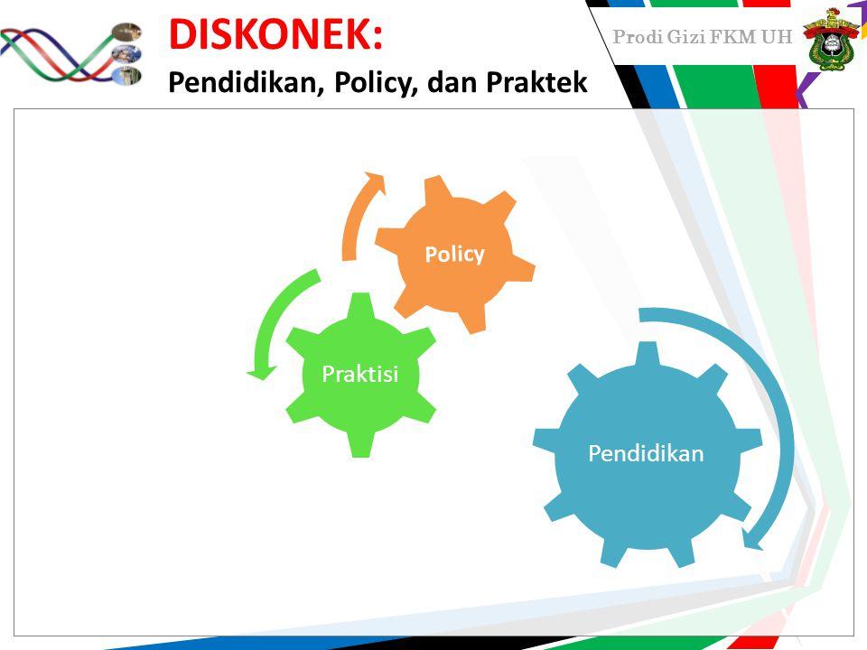 Prodi Gizi FKM UH SIKLUS PENGEMBANGAN : Pendidikan, Policy, dan Praktek ProblemFormulasiImplementasi Evaluasi/ interpretasi