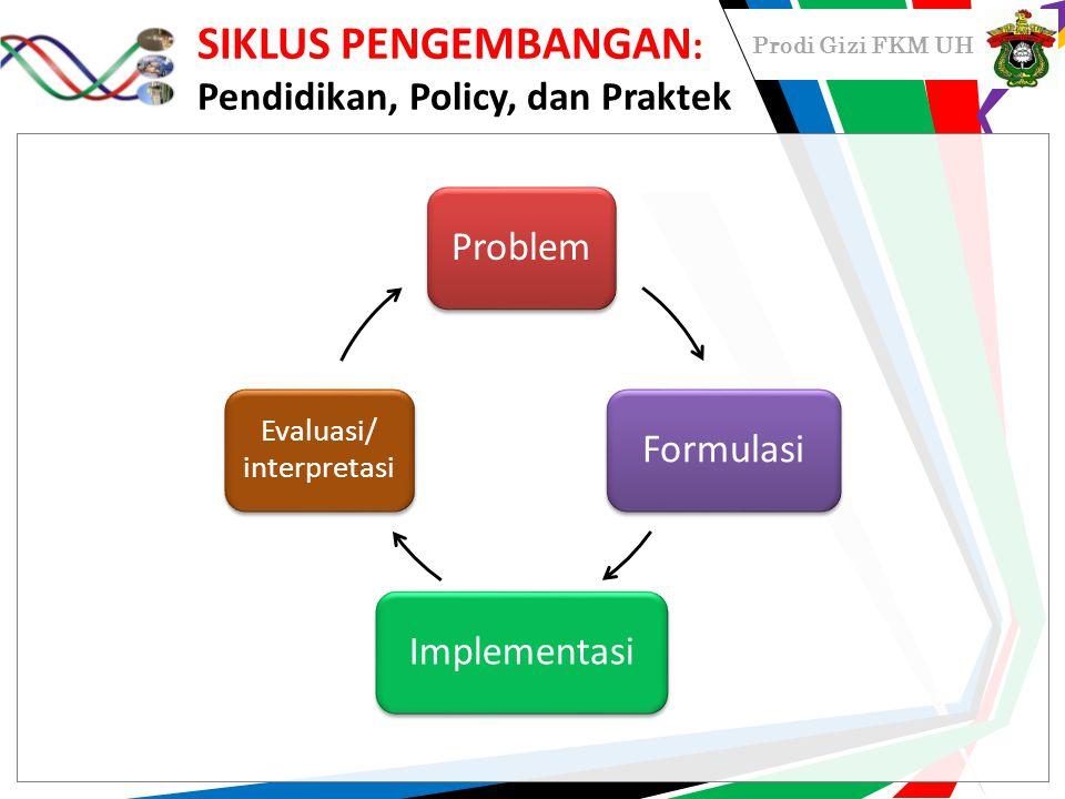 Prodi Gizi FKM UH HARMONISASI - INTEGRASI Policy Pendidikan Peraktisi Learning Proses: Evidence Base Knowledge Base