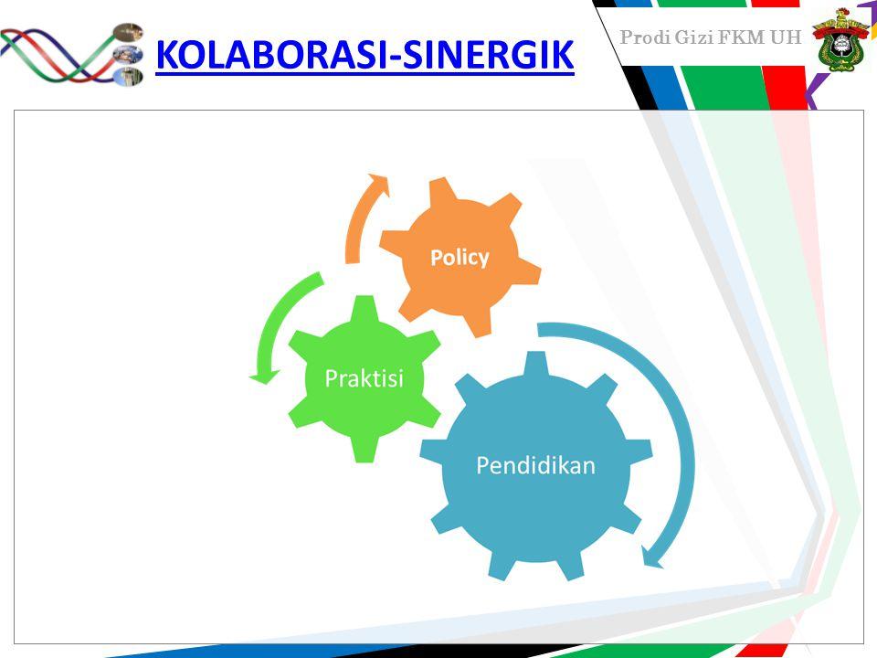 Prodi Gizi FKM UH Communities, Household Policymakers, Planners Managers, Providers Learning1 (fasilitator) KIA (1000 hr) Learning Process (disharmoni??) Learning2 (Pendamping)