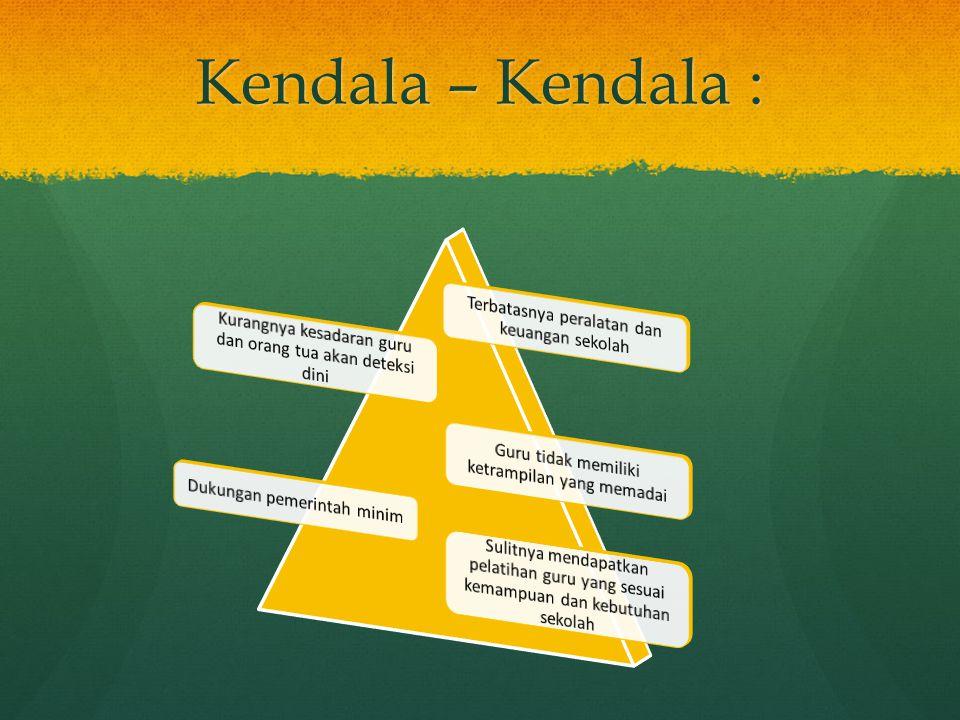 Kendala – Kendala :