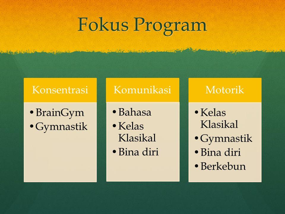 Fokus Program Konsentrasi BrainGym Gymnastik Komunikasi Bahasa Kelas Klasikal Bina diri Motorik Kelas Klasikal Gymnastik Bina diri Berkebun