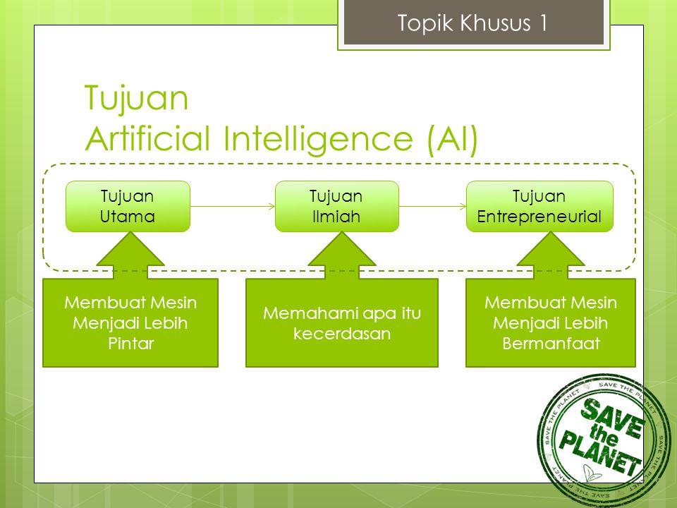Tujuan Artificial Intelligence (AI) Topik Khusus 1 Tujuan Utama Tujuan Ilmiah Tujuan Entrepreneurial Membuat Mesin Menjadi Lebih Pintar Memahami apa i