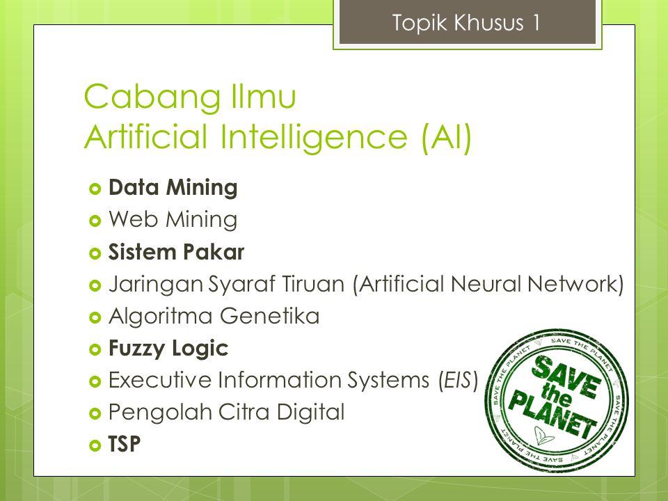 Cabang Ilmu Artificial Intelligence (AI)  Data Mining  Web Mining  Sistem Pakar  Jaringan Syaraf Tiruan (Artificial Neural Network)  Algoritma Ge