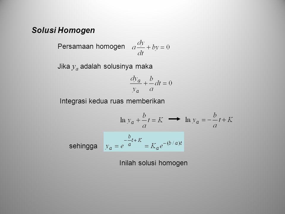 Solusi Homogen Persamaan homogen Jika y a adalah solusinya maka Integrasi kedua ruas memberikan sehingga Inilah solusi homogen