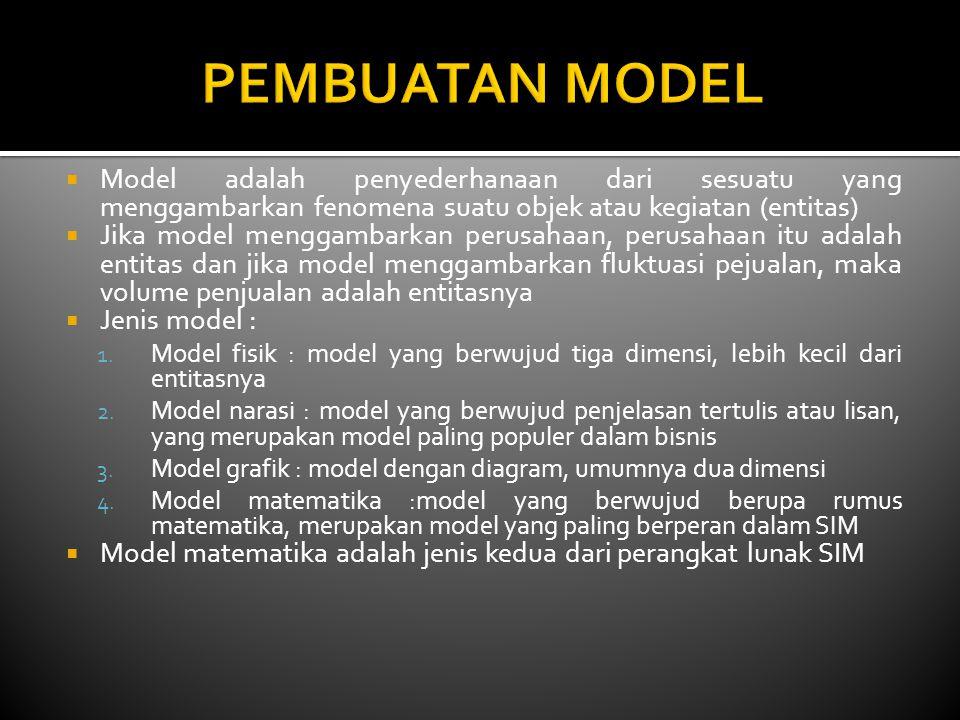  Model adalah penyederhanaan dari sesuatu yang menggambarkan fenomena suatu objek atau kegiatan (entitas)  Jika model menggambarkan perusahaan, perusahaan itu adalah entitas dan jika model menggambarkan fluktuasi pejualan, maka volume penjualan adalah entitasnya  Jenis model : 1.