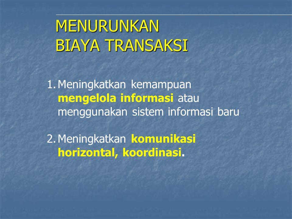 MENURUNKAN BIAYA TRANSAKSI 1.Meningkatkan kemampuan mengelola informasi atau menggunakan sistem informasi baru 2.Meningkatkan komunikasi horizontal, koordinasi.