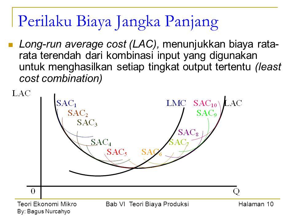 Teori Ekonomi Mikro Bab VI Teori Biaya Produksi Halaman 10 By: Bagus Nurcahyo Perilaku Biaya Jangka Panjang Long-run average cost (LAC), menunjukkan biaya rata- rata terendah dari kombinasi input yang digunakan untuk menghasilkan setiap tingkat output tertentu (least cost combination)