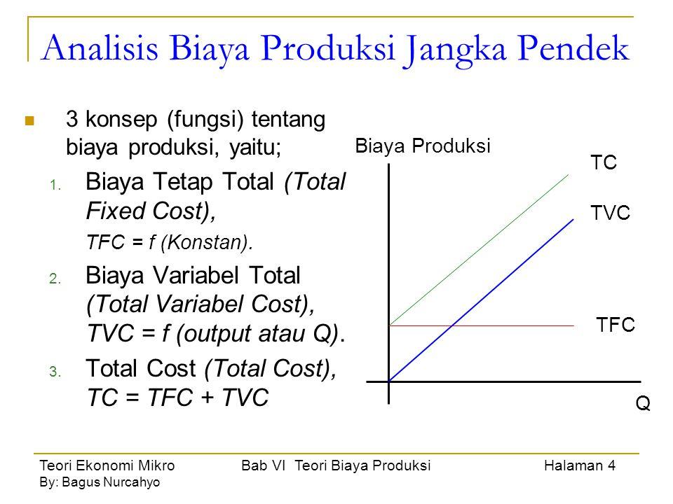 Teori Ekonomi Mikro Bab VI Teori Biaya Produksi Halaman 5 By: Bagus Nurcahyo Analisis Biaya Produksi Jangka Pendek Biaya Rata-rata; 1.