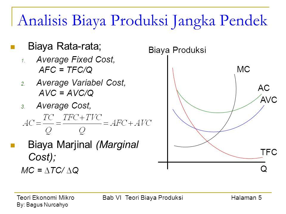 Teori Ekonomi Mikro Bab VI Teori Biaya Produksi Halaman 6 By: Bagus Nurcahyo Perilaku Biaya Produksi Jangka Pendek Perubahan output menaik (Increasing return to input variable); fungsi output; Q = bX + cX 2 fungsi biaya;TC = a +bQ – cQ 2 TVC = bQ – CQ 2 ; TFC = a AC > AVC > MC Perubahan output tetap (constan return to input variable); fungsi output;Q = bX fungsi biaya;TC = a + bQ TVC = bQ ; TFC = a AC > AVC = MC