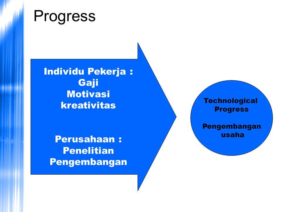 Progress Individu Pekerja : Gaji Motivasi kreativitas Perusahaan : Penelitian Pengembangan Technological Progress Pengembangan usaha