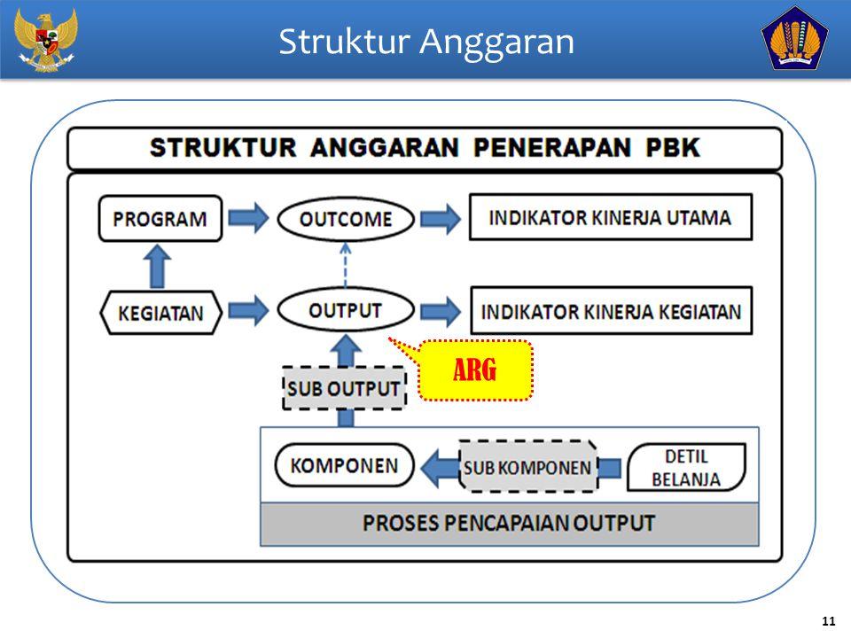 11 Struktur Anggaran ARG