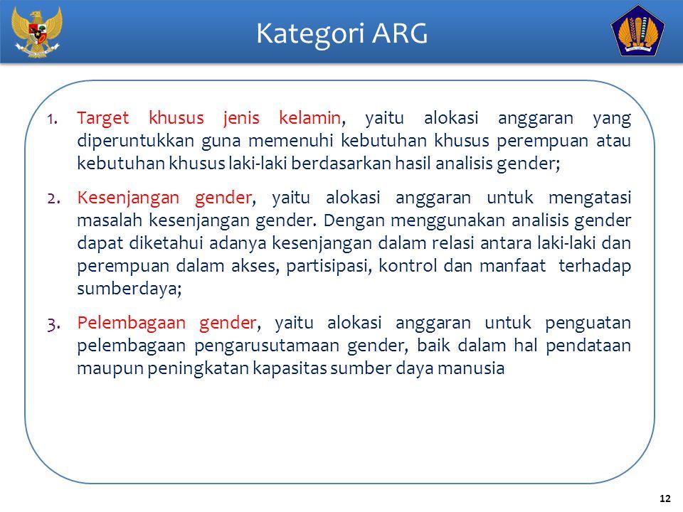 12 Kategori ARG 1.Target khusus jenis kelamin, yaitu alokasi anggaran yang diperuntukkan guna memenuhi kebutuhan khusus perempuan atau kebutuhan khusu