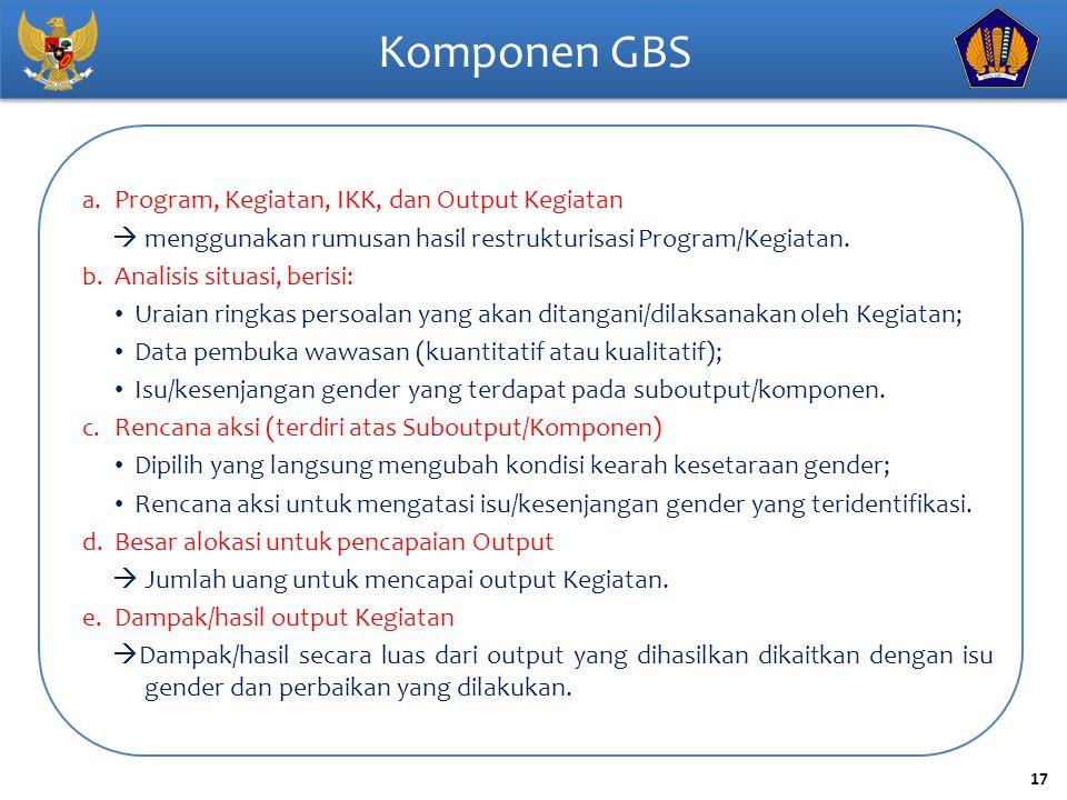 17 Komponen GBS a. Program, Kegiatan, IKK, dan Output Kegiatan  menggunakan rumusan hasil restrukturisasi Program/Kegiatan. b. Analisis situasi, beri