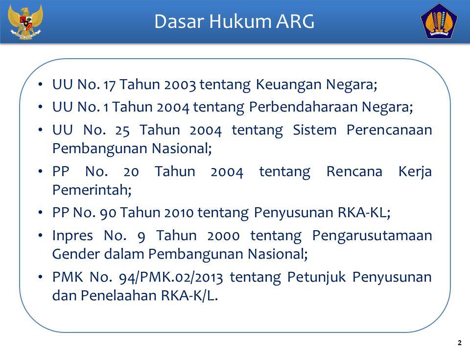 Dasar Hukum ARG 2 UU No. 17 Tahun 2003 tentang Keuangan Negara; UU No. 1 Tahun 2004 tentang Perbendaharaan Negara; UU No. 25 Tahun 2004 tentang Sistem