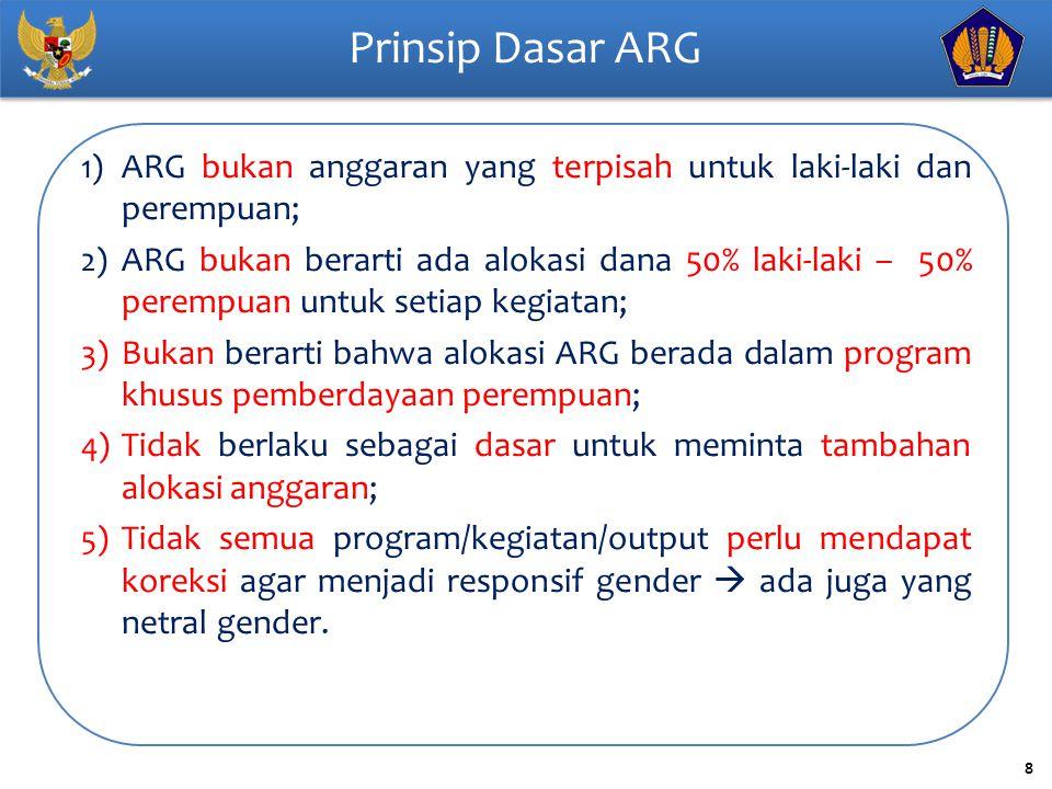 8 Prinsip Dasar ARG 1) ARG bukan anggaran yang terpisah untuk laki-laki dan perempuan; 2) ARG bukan berarti ada alokasi dana 50% laki-laki – 50% perem