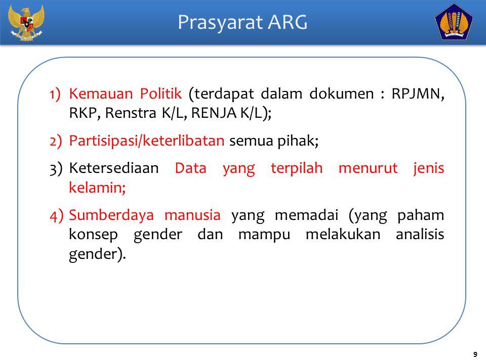 9 Prasyarat ARG 1) Kemauan Politik (terdapat dalam dokumen : RPJMN, RKP, Renstra K/L, RENJA K/L); 2) Partisipasi/keterlibatan semua pihak; 3) Ketersed