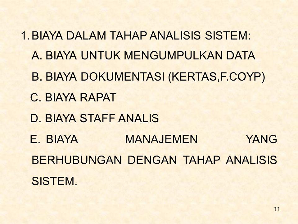 11 1.BIAYA DALAM TAHAP ANALISIS SISTEM: A. BIAYA UNTUK MENGUMPULKAN DATA B. BIAYA DOKUMENTASI (KERTAS,F.COYP) C. BIAYA RAPAT D. BIAYA STAFF ANALIS E.