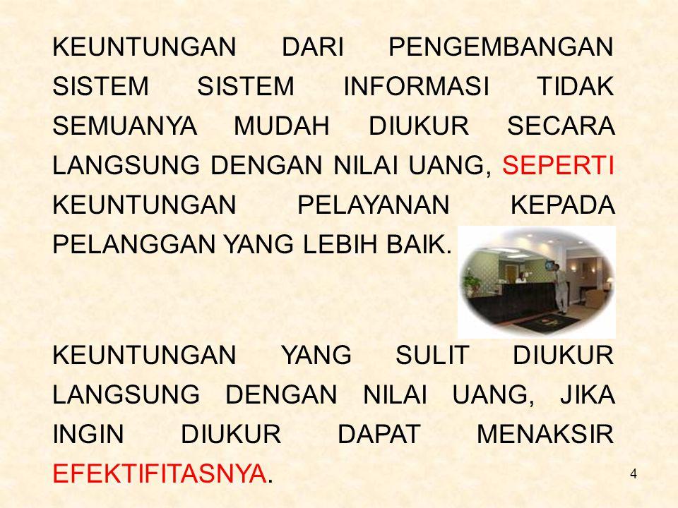 15 1.BIAYA PERSONIL (OPERATOR, BAGIAN ADMINISTRASI, PUSTAKAWAN DATA, PENGAWAS DATA) 2.BIAYA OVERHEAD (PEMAKAIAN TELPON, LISTRIK, ASURANSI, KEAMANAN, SUPLIES) 3.BIAYA PERAWATAN PERANGKAT KERAS (REPARASI, SERVICE) 4.BIAYA PERAWATAN PERANGKAT LUNAK (MODIFIKASI PROGRAM, PENAMBAHAN MODUL PROGRAM)