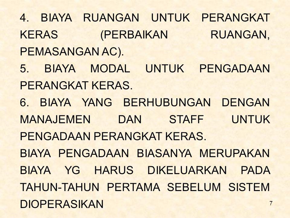 7 4. BIAYA RUANGAN UNTUK PERANGKAT KERAS (PERBAIKAN RUANGAN, PEMASANGAN AC). 5. BIAYA MODAL UNTUK PENGADAAN PERANGKAT KERAS. 6. BIAYA YANG BERHUBUNGAN