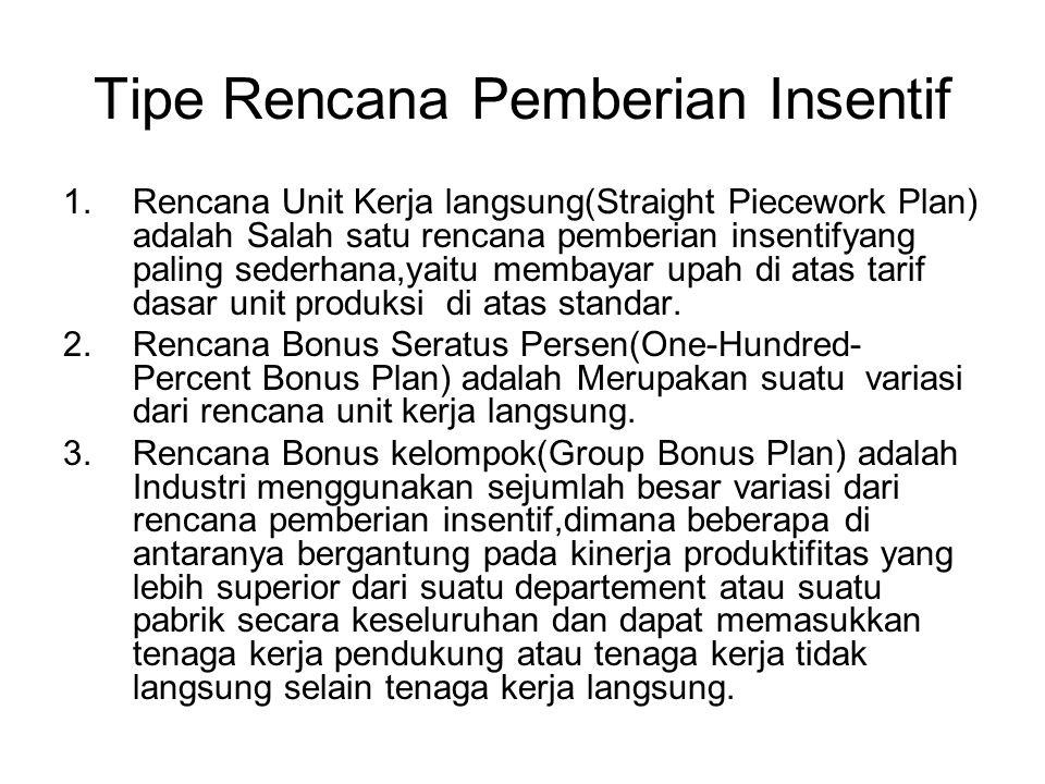 Tipe Rencana Pemberian Insentif 1.Rencana Unit Kerja langsung(Straight Piecework Plan) adalah Salah satu rencana pemberian insentifyang paling sederha
