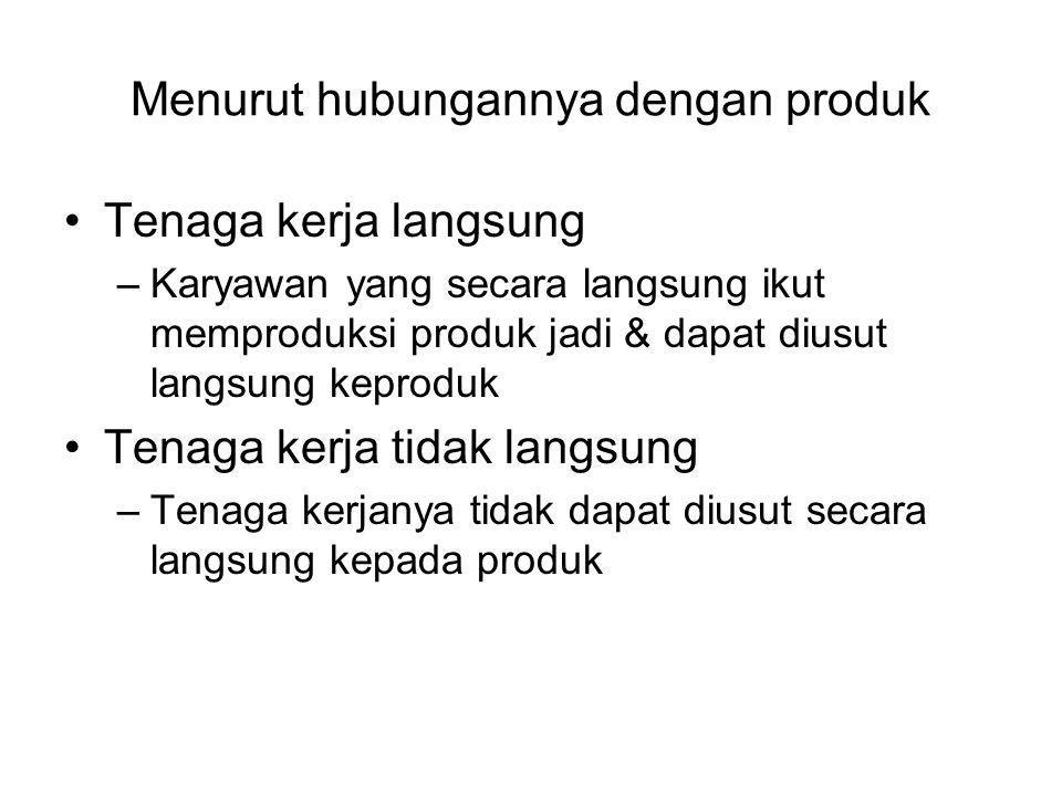Menurut hubungannya dengan produk Tenaga kerja langsung –Karyawan yang secara langsung ikut memproduksi produk jadi & dapat diusut langsung keproduk T