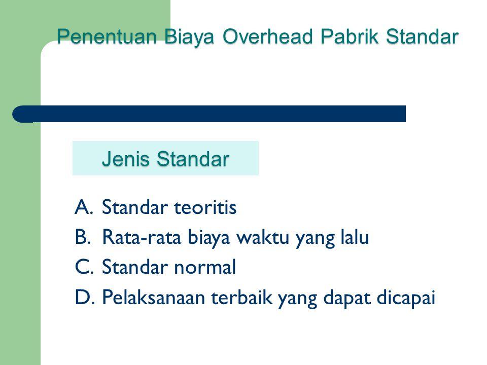 Penentuan Biaya Overhead Pabrik Standar Penentuan Biaya Overhead Pabrik Standar A.Standar teoritis B.Rata-rata biaya waktu yang lalu C.Standar normal D.Pelaksanaan terbaik yang dapat dicapai Jenis Standar