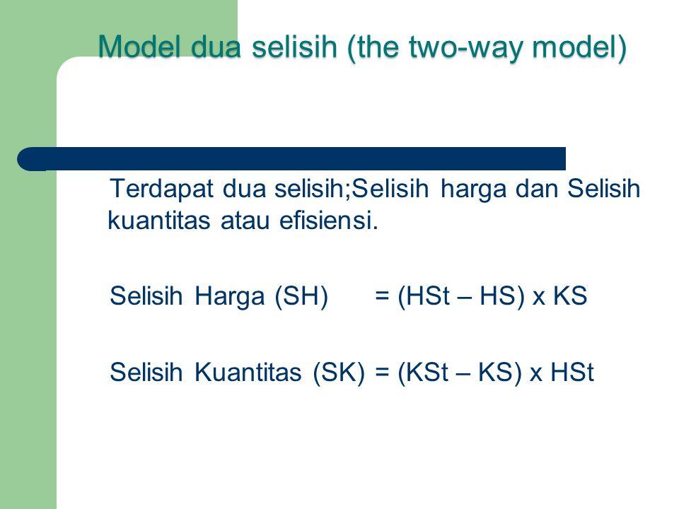 Terdapat dua selisih;Selisih harga dan Selisih kuantitas atau efisiensi.