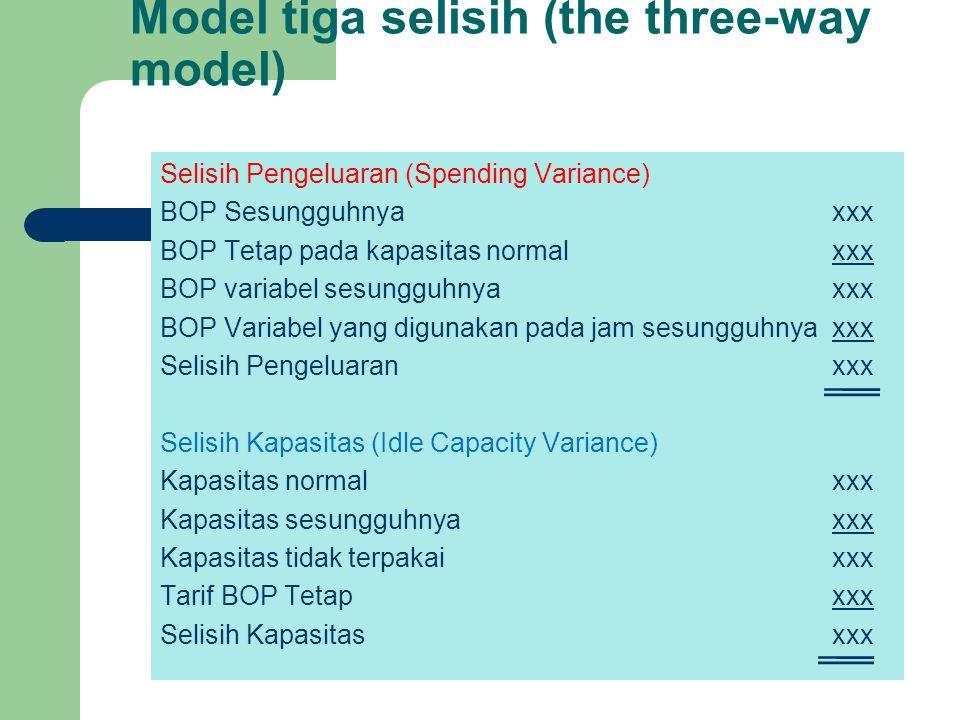 Model tiga selisih (the three-way model) Selisih Pengeluaran (Spending Variance) BOP Sesungguhnyaxxx BOP Tetap pada kapasitas normalxxx BOP variabel s