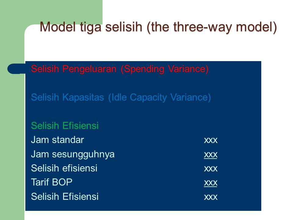 Model tiga selisih (the three-way model) Selisih Pengeluaran (Spending Variance) Selisih Kapasitas (Idle Capacity Variance) Selisih Efisiensi Jam stan