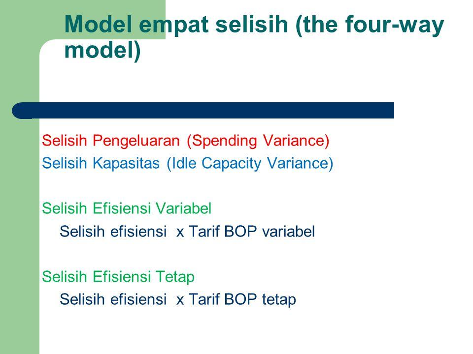 Model empat selisih (the four-way model) Selisih Pengeluaran (Spending Variance) Selisih Kapasitas (Idle Capacity Variance) Selisih Efisiensi Variabel Selisih efisiensi x Tarif BOP variabel Selisih Efisiensi Tetap Selisih efisiensi x Tarif BOP tetap