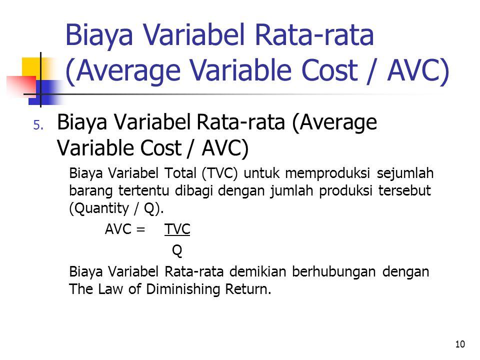10 5. Biaya Variabel Rata-rata (Average Variable Cost / AVC) Biaya Variabel Total (TVC) untuk memproduksi sejumlah barang tertentu dibagi dengan jumla
