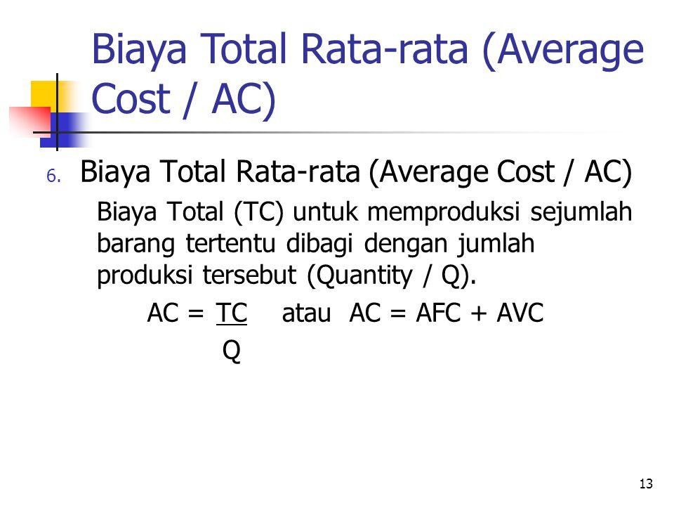 13 6. Biaya Total Rata-rata (Average Cost / AC) Biaya Total (TC) untuk memproduksi sejumlah barang tertentu dibagi dengan jumlah produksi tersebut (Qu