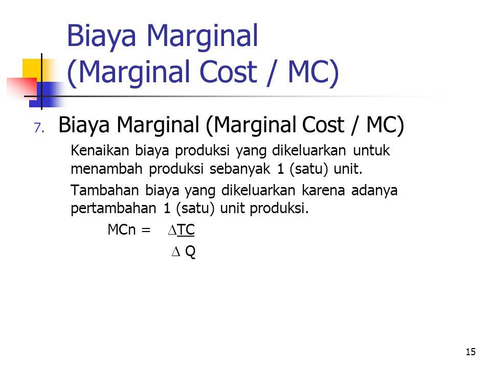 15 Biaya Marginal (Marginal Cost / MC) 7. Biaya Marginal (Marginal Cost / MC) Kenaikan biaya produksi yang dikeluarkan untuk menambah produksi sebanya
