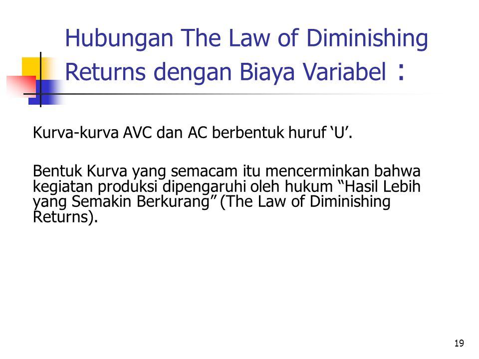 19 Hubungan The Law of Diminishing Returns dengan Biaya Variabel : Kurva-kurva AVC dan AC berbentuk huruf 'U'. Bentuk Kurva yang semacam itu mencermin