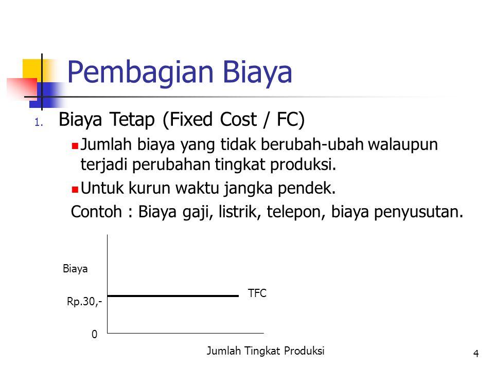 4 Pembagian Biaya 1. Biaya Tetap (Fixed Cost / FC) Jumlah biaya yang tidak berubah-ubah walaupun terjadi perubahan tingkat produksi. Untuk kurun waktu