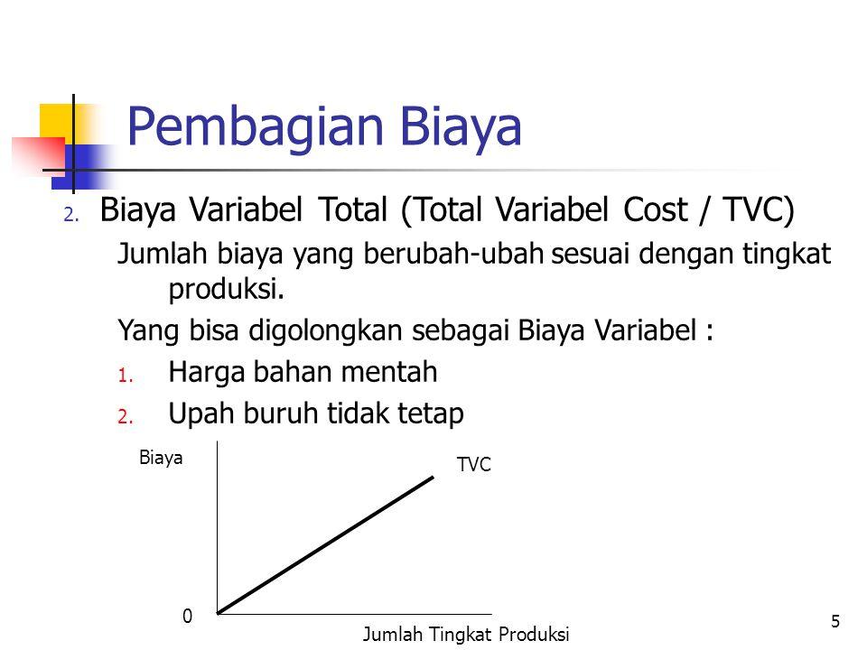 5 Pembagian Biaya 2. Biaya Variabel Total (Total Variabel Cost / TVC) Jumlah biaya yang berubah-ubah sesuai dengan tingkat produksi. Yang bisa digolon
