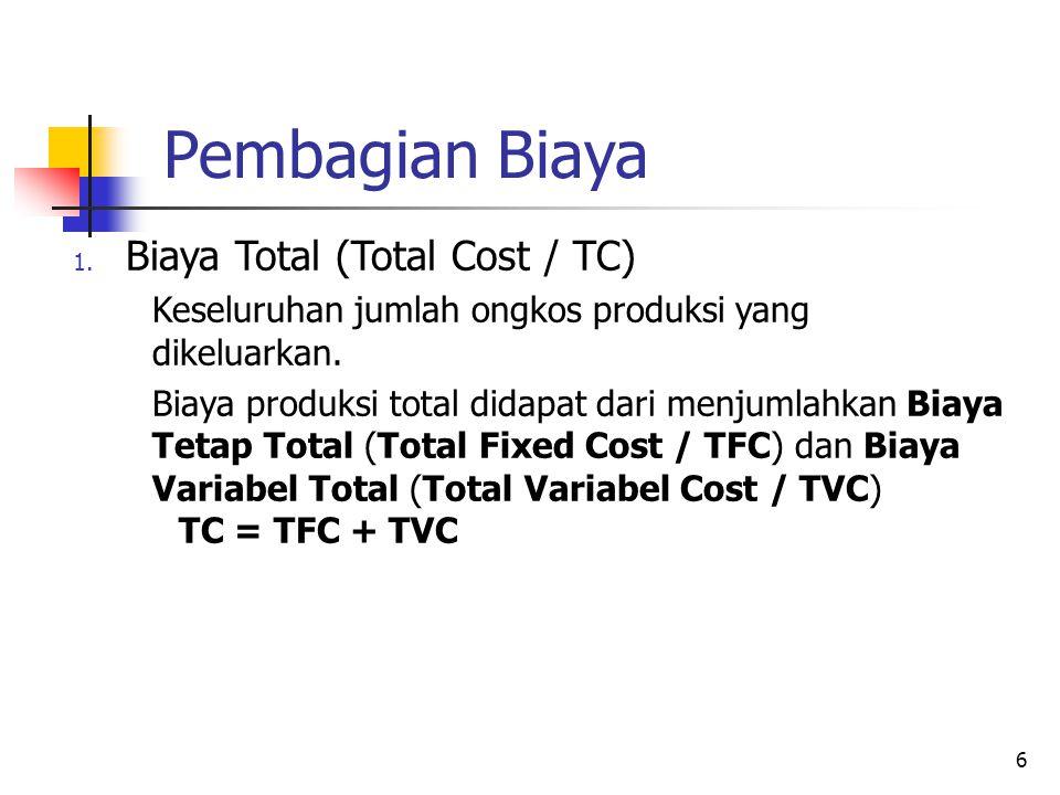 6 Pembagian Biaya 1. Biaya Total (Total Cost / TC) Keseluruhan jumlah ongkos produksi yang dikeluarkan. Biaya produksi total didapat dari menjumlahkan