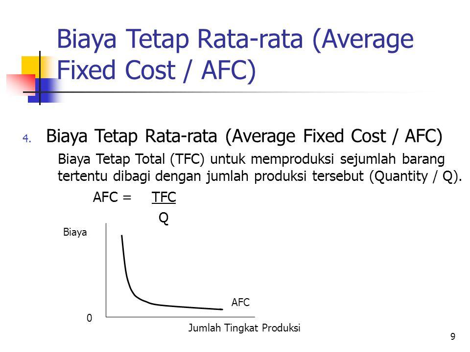 9 Biaya Tetap Rata-rata (Average Fixed Cost / AFC) 4. Biaya Tetap Rata-rata (Average Fixed Cost / AFC) Biaya Tetap Total (TFC) untuk memproduksi sejum