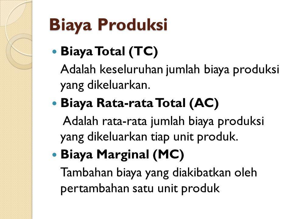 Biaya Produksi Biaya Total (TC) Adalah keseluruhan jumlah biaya produksi yang dikeluarkan. Biaya Rata-rata Total (AC) Adalah rata-rata jumlah biaya pr