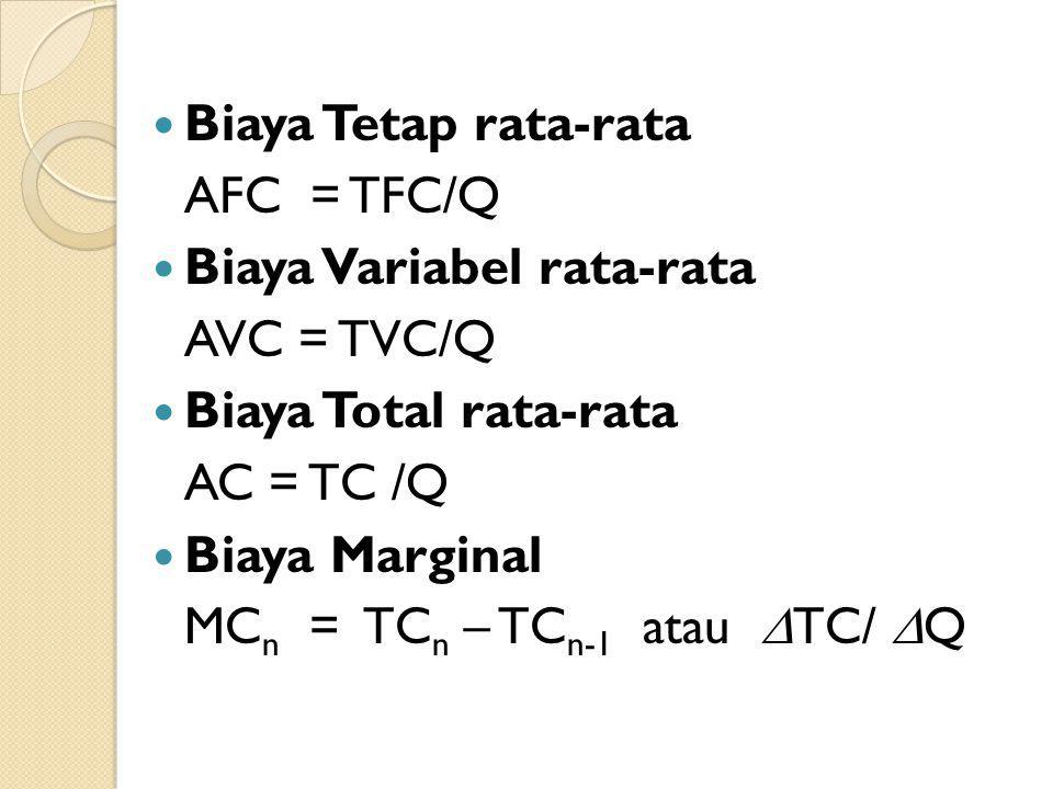 Biaya Tetap rata-rata AFC = TFC/Q Biaya Variabel rata-rata AVC = TVC/Q Biaya Total rata-rata AC = TC /Q Biaya Marginal MC n = TC n – TC n-1 atau  TC/