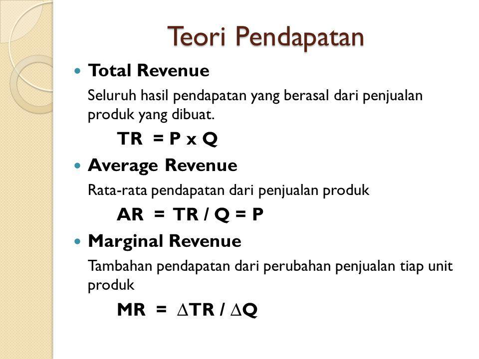 Teori Pendapatan Total Revenue Seluruh hasil pendapatan yang berasal dari penjualan produk yang dibuat. TR = P x Q Average Revenue Rata-rata pendapata