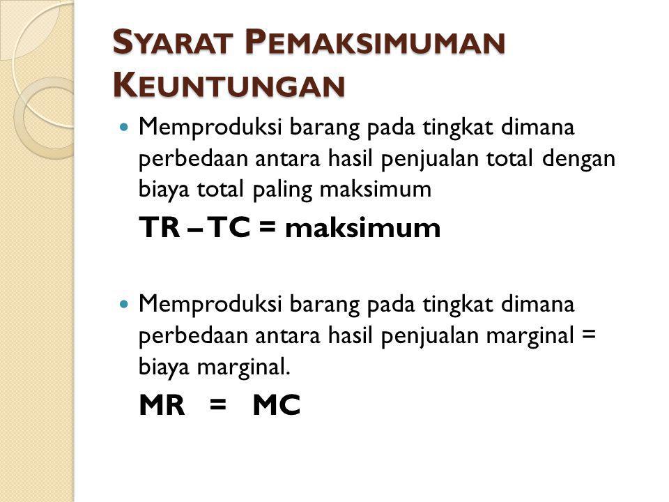 S YARAT P EMAKSIMUMAN K EUNTUNGAN Memproduksi barang pada tingkat dimana perbedaan antara hasil penjualan total dengan biaya total paling maksimum TR – TC = maksimum Memproduksi barang pada tingkat dimana perbedaan antara hasil penjualan marginal = biaya marginal.